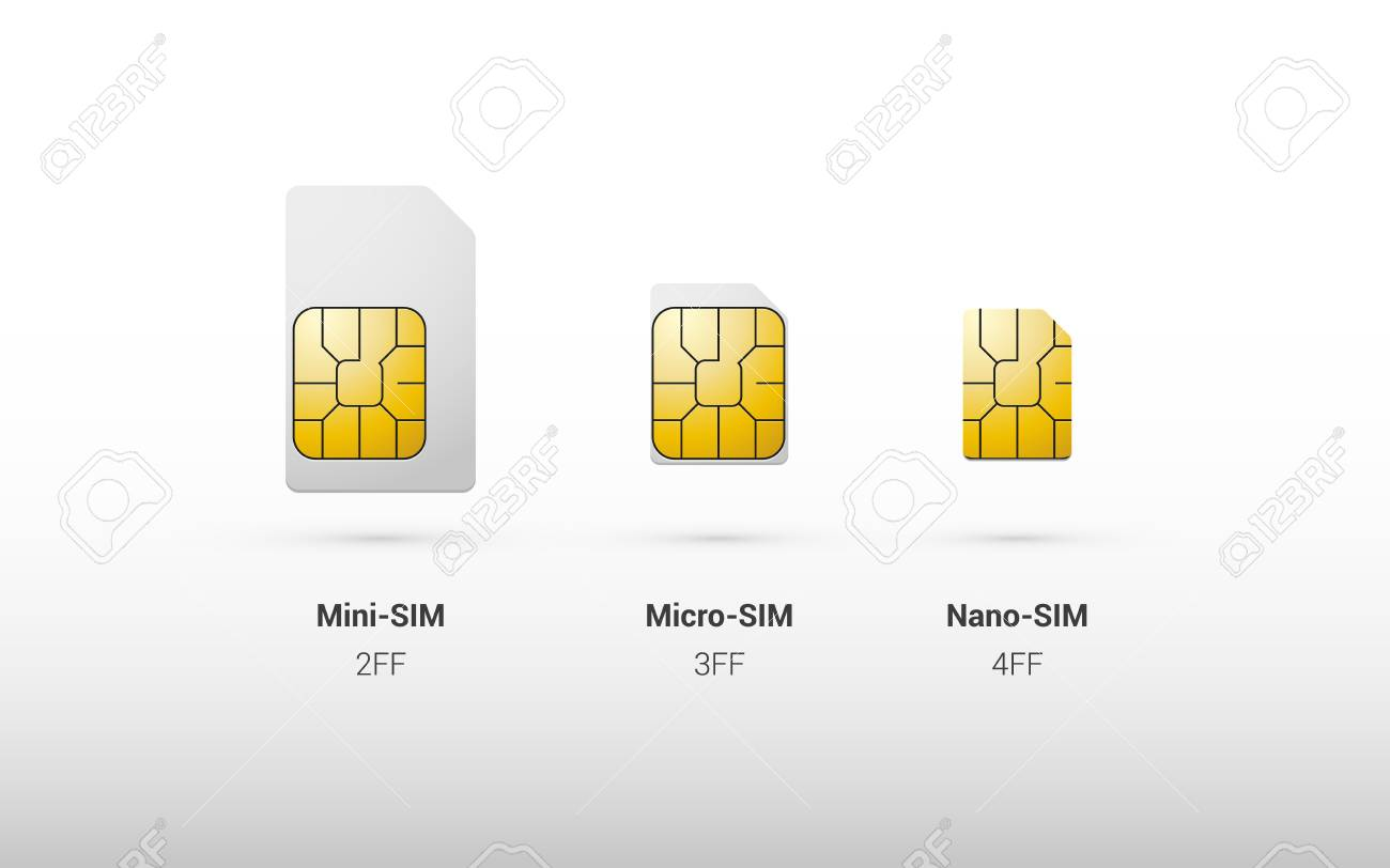 compare micro sim only deals