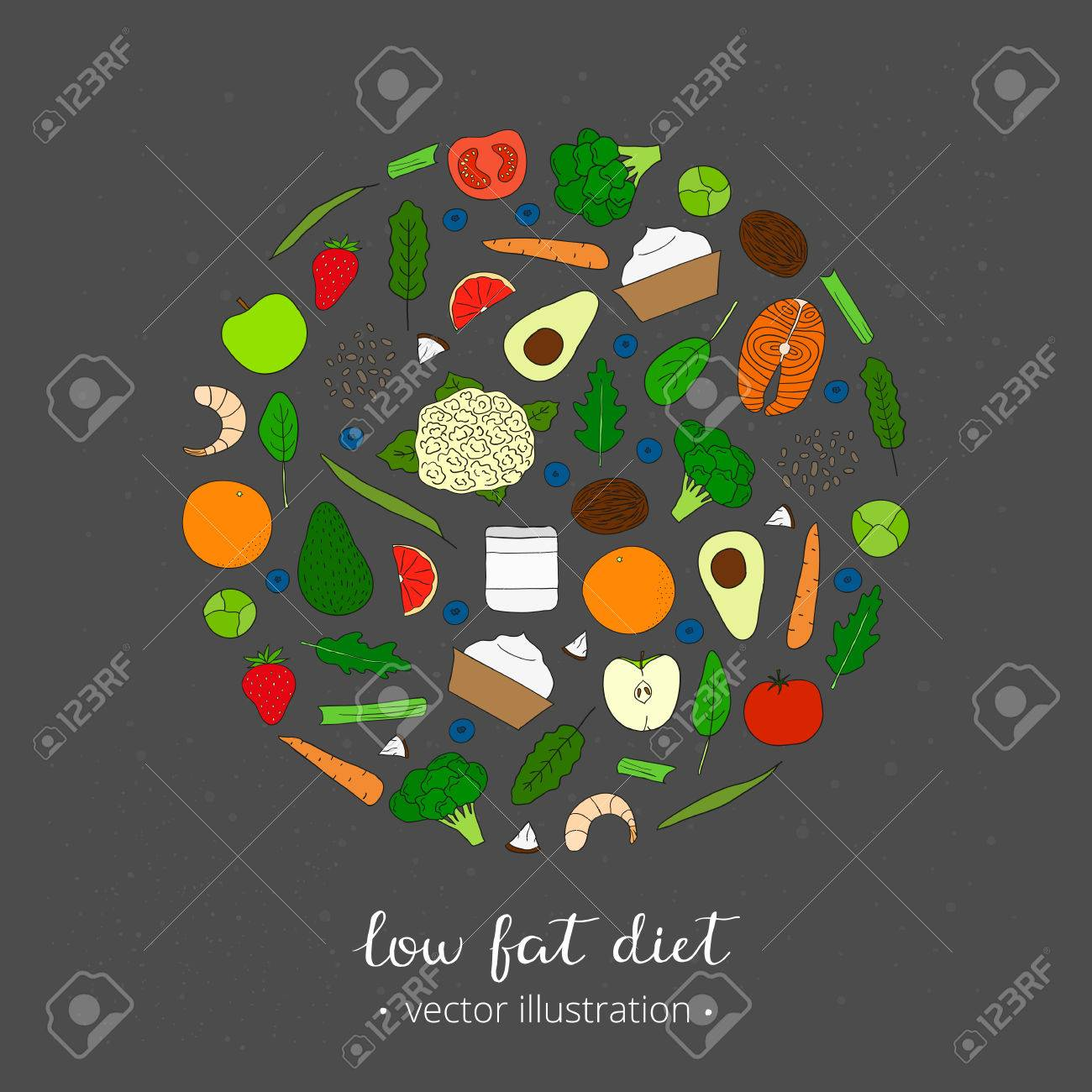 Foods for weight loss low fat diet concept hand drawn products low fat diet concept hand drawn products in circle biocorpaavc