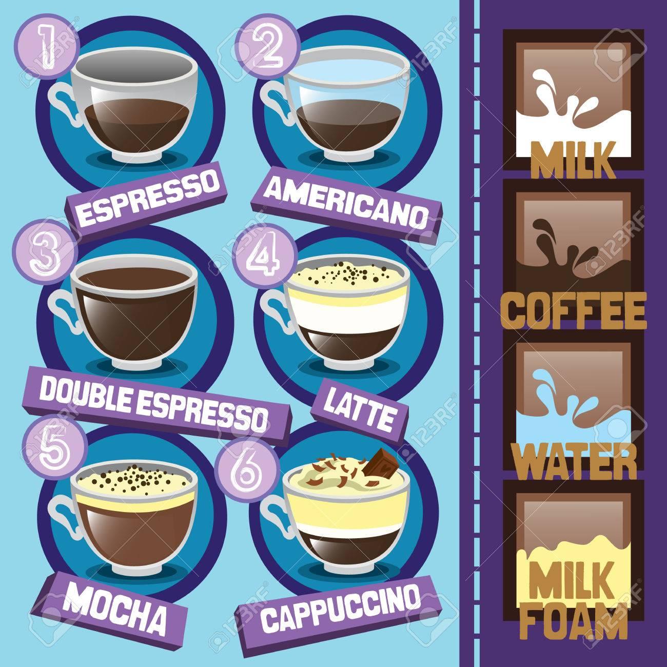 Kaffeegetränke Typen Und Zubereitung: Espresso, Mokka, Macchiato ...