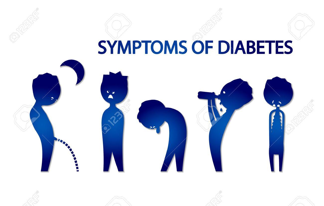 Diabetes hyperglycemia symptoms