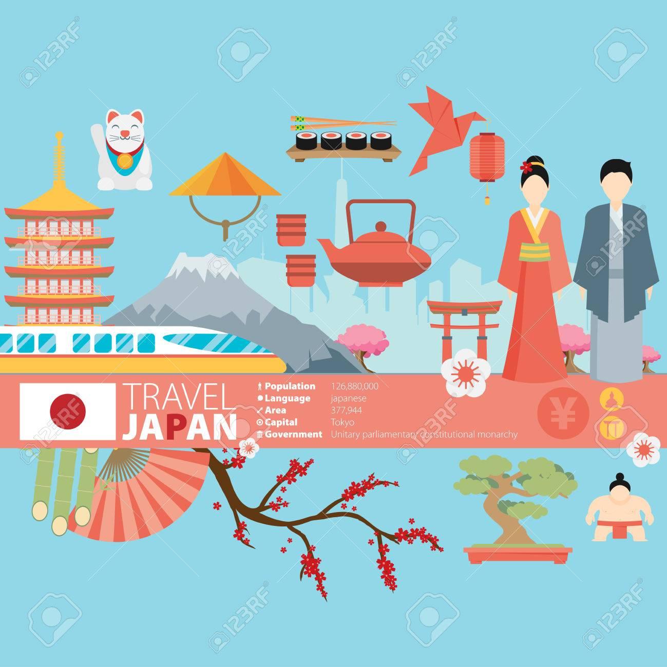 日本背景デザイン。日本をテーマにイラスト。 ロイヤリティフリー