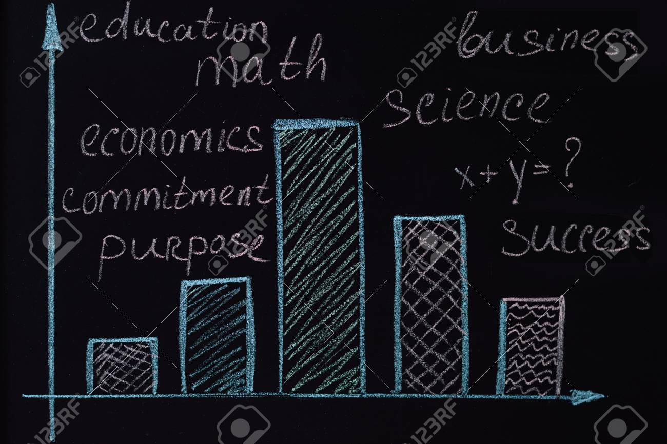 Charts plans diagrams mathematical equation with two unknowns charts plans diagrams mathematical equation with two unknowns and question mark words education ccuart