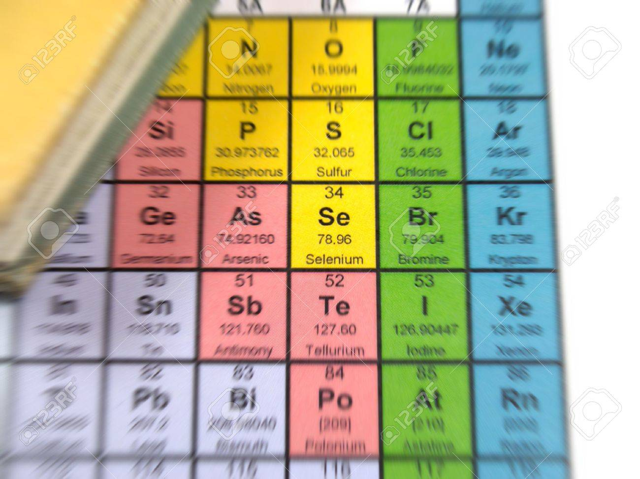 Close up of the periodic table with focus on selenium fotos close up of the periodic table with focus on selenium foto de archivo 15587257 urtaz Image collections