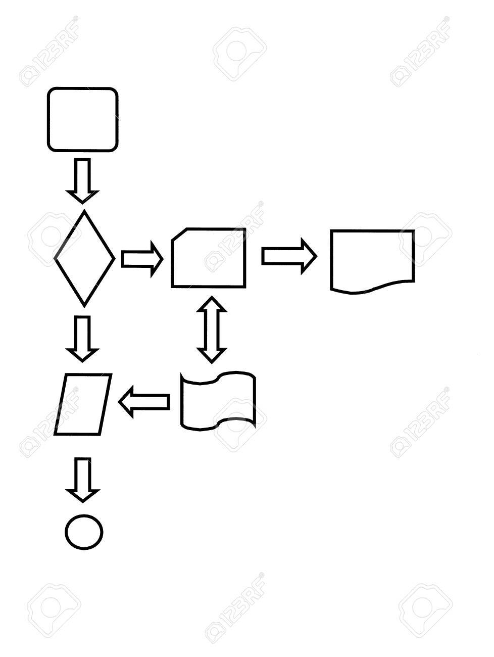 Blank Flow Charts Ibovnathandedecker