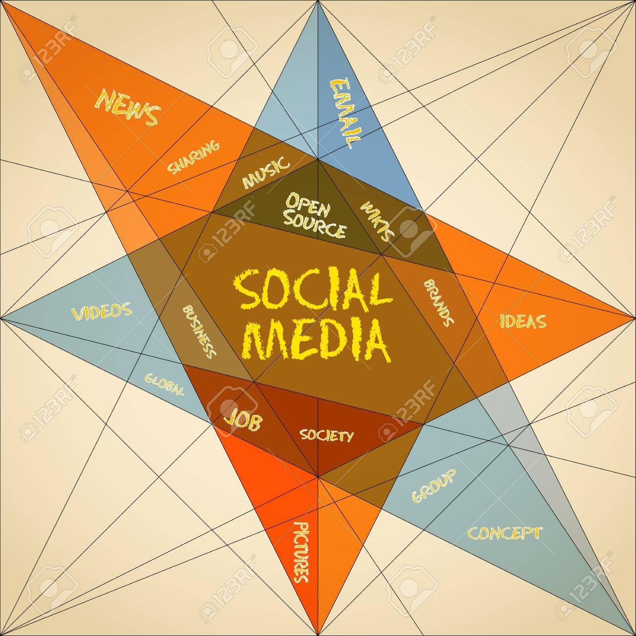 Social Media illustration, vintage style Stock Vector - 17317214