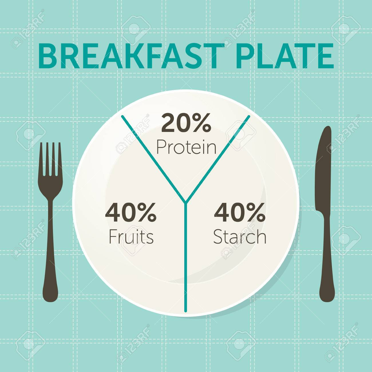 Healthy eating plate diagram breakfast stock photo picture and healthy eating plate diagram breakfast stock photo 70419563 pooptronica Gallery