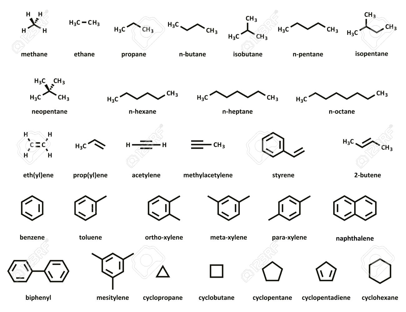 N Hexane Structural Formula neopentane  n-hexane