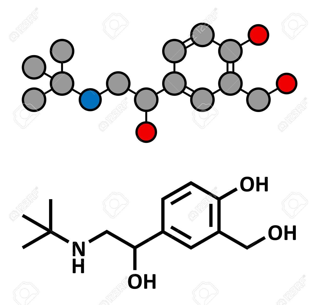Ventolin tablets