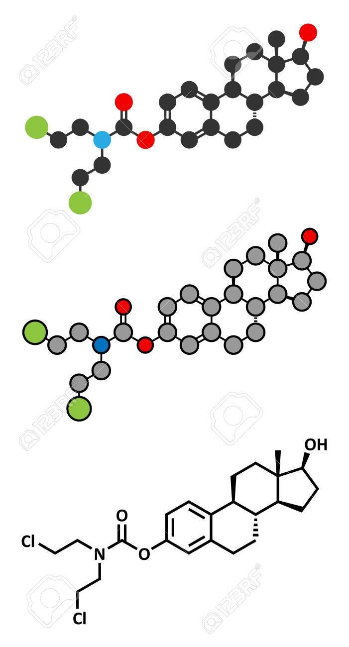 quimio prostata