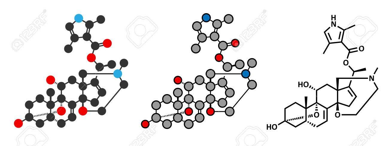 バトラコトキシン (BTX) 神経毒...