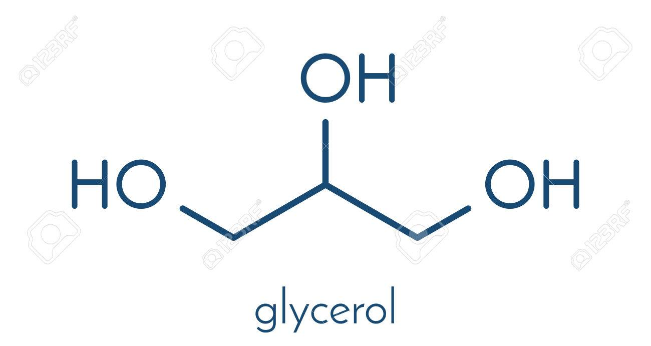 Glycerol (glycerin) molecule  Produced from fat and oil triglycerides