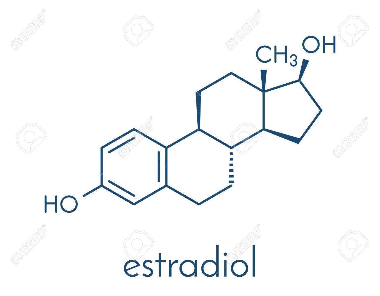 Sex and estrogen