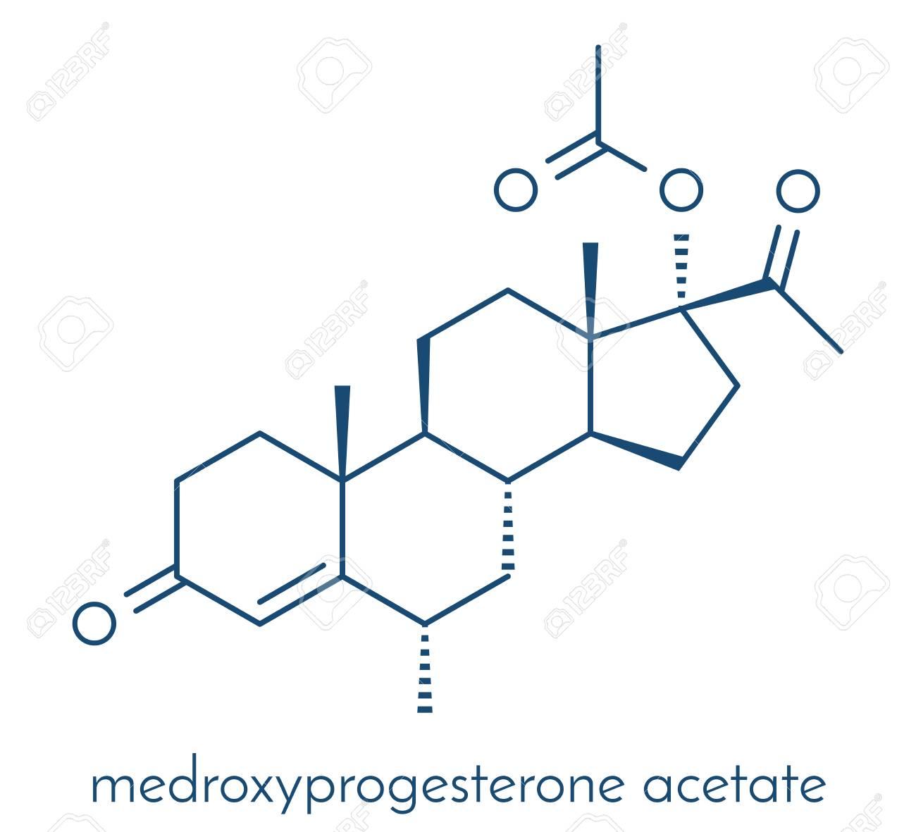 プロゲステロン メド ロキシ