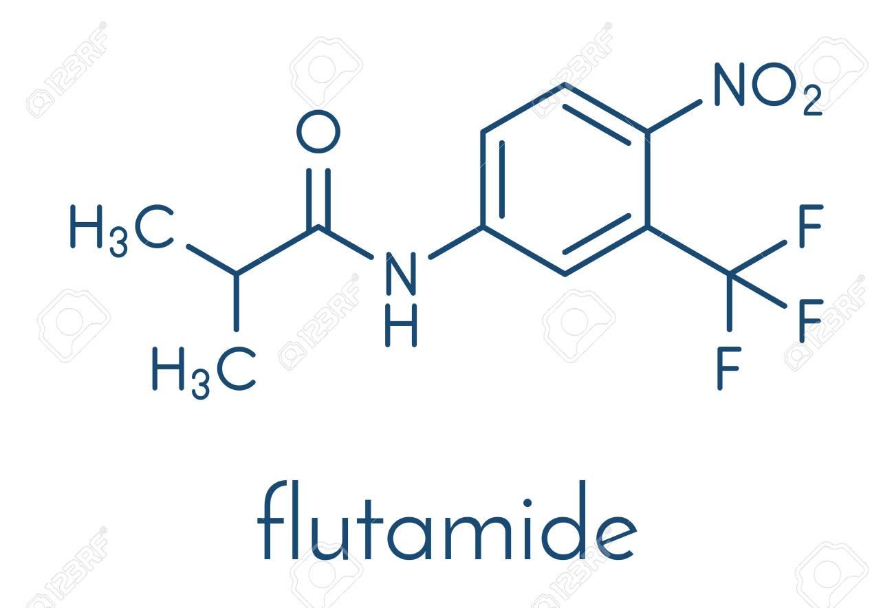 Flutamide Prostate Cancer Drug...