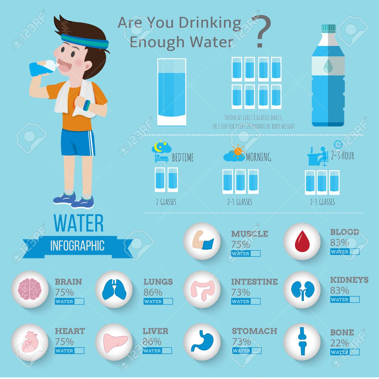 drinking water for health infographics vector illustrator cartoon