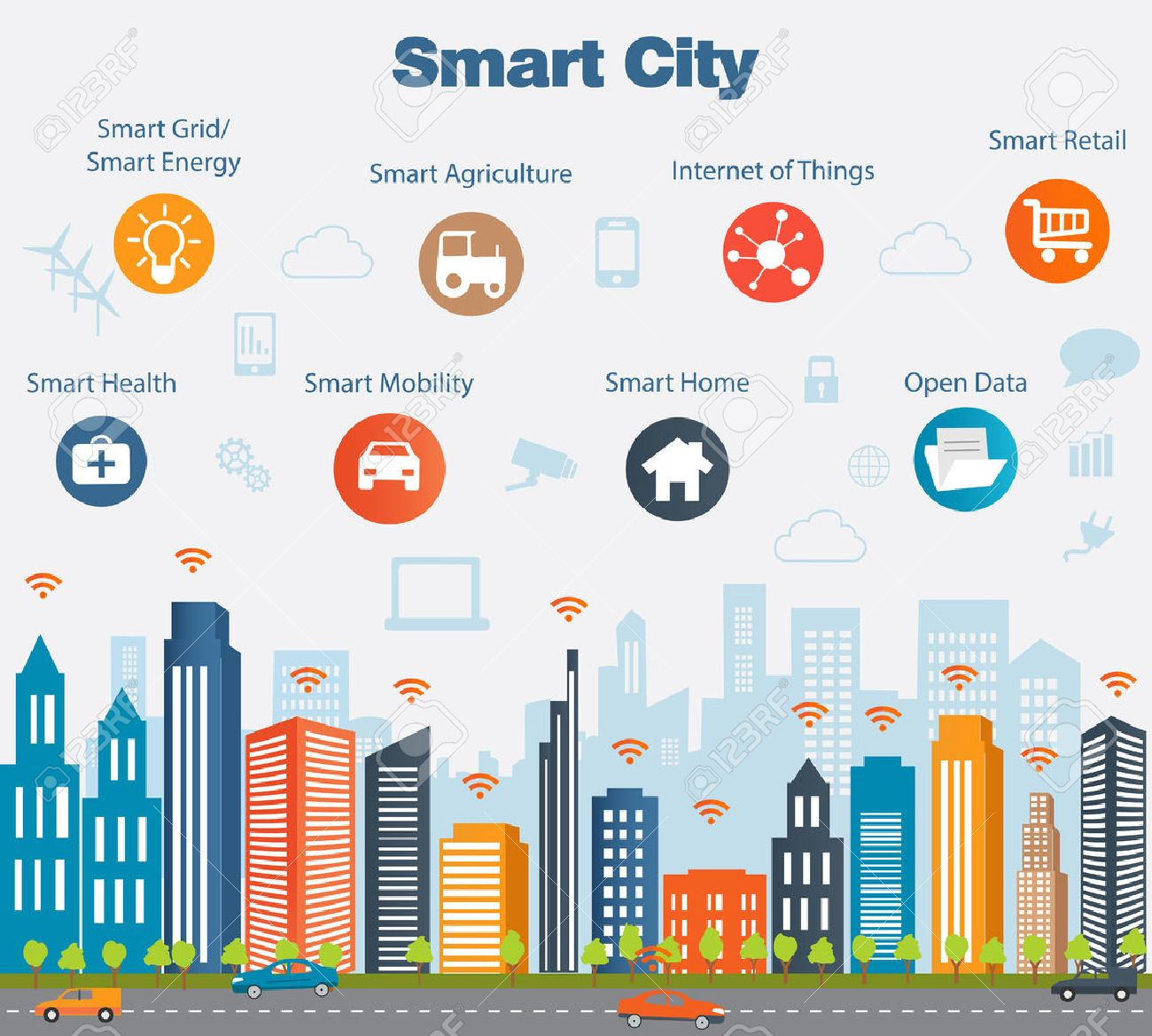Smart city concept with different icon and elements. Modern city design with future technology for living. Illustration of innovations and Internet of things.Internet of things/Smart city - 52445936