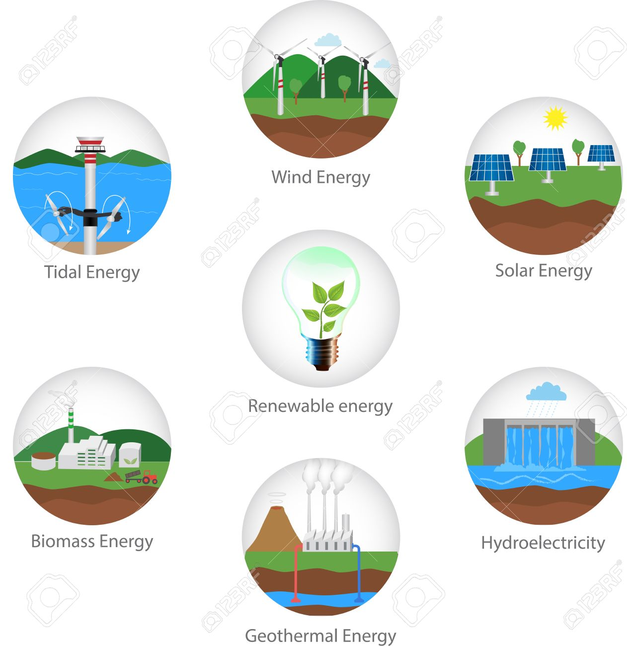 Renewable Energy Types Power Plant Icons Set Alternative Hydroelectric Diagram Solar Wind Hydro Biofuel Geothermal Tidal Useful For Layout Banner