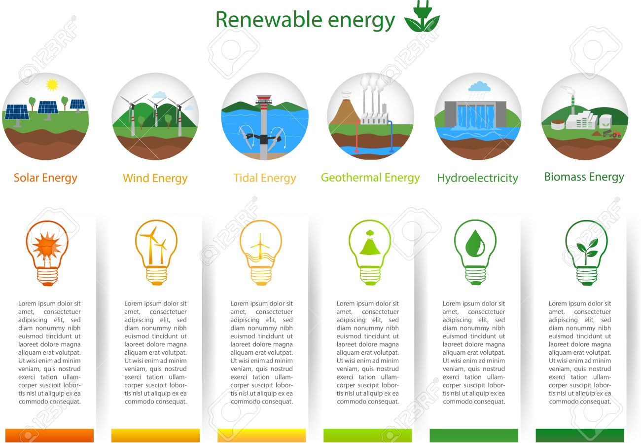 Renewable Energy Types Power Plant Icons Set Alternative Layout Design Solar Wind Hydro Biofuel Geothermal Tidal Useful For Banner Web Statistic