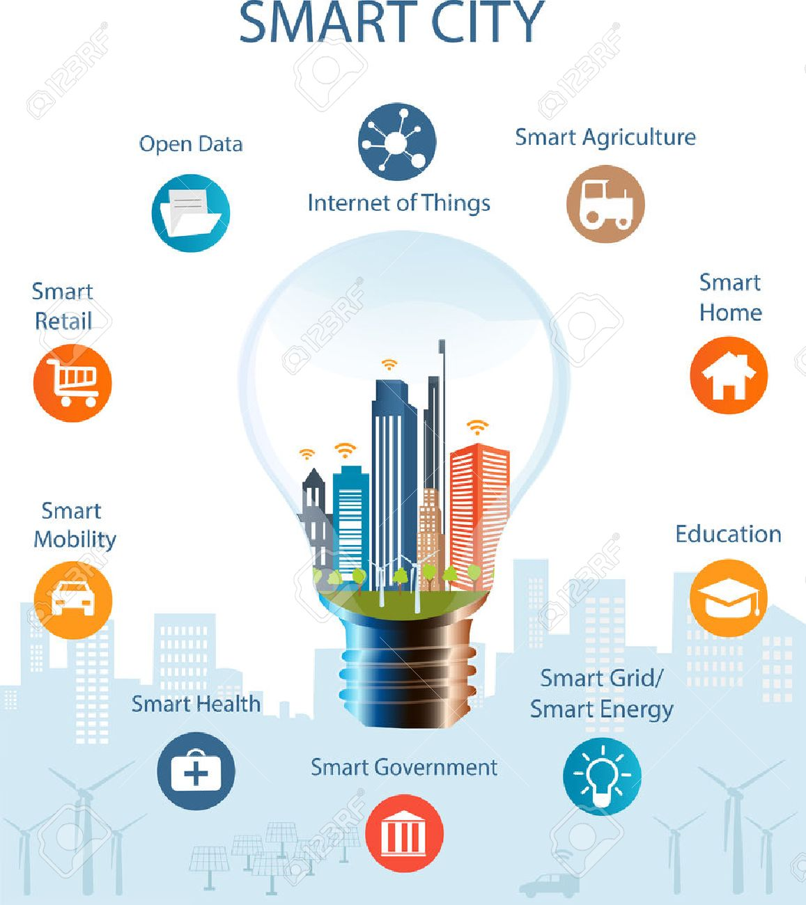 Smart City Concept With Different Icon And Elements. Modern City ...