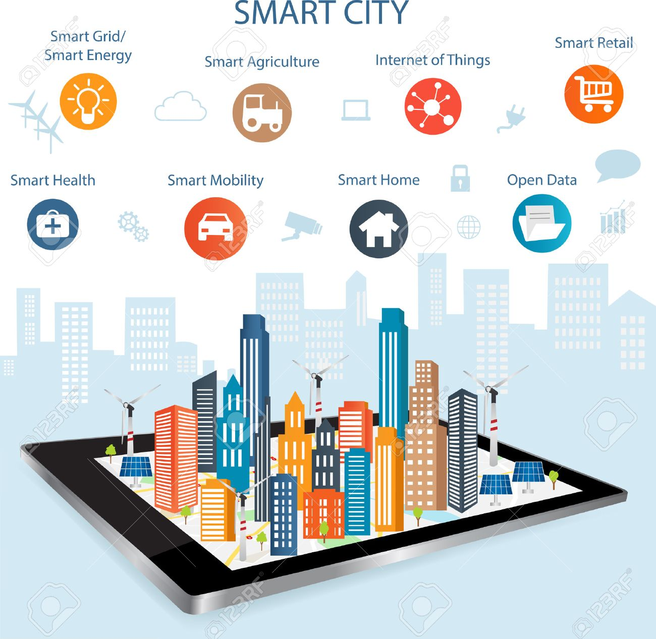 Smart city on a digital touch screen tablet with different icon and elements and environmental care.Modern city design with future technology for living. Controlling your home appliances with tablet.Smart city concept - 53824703