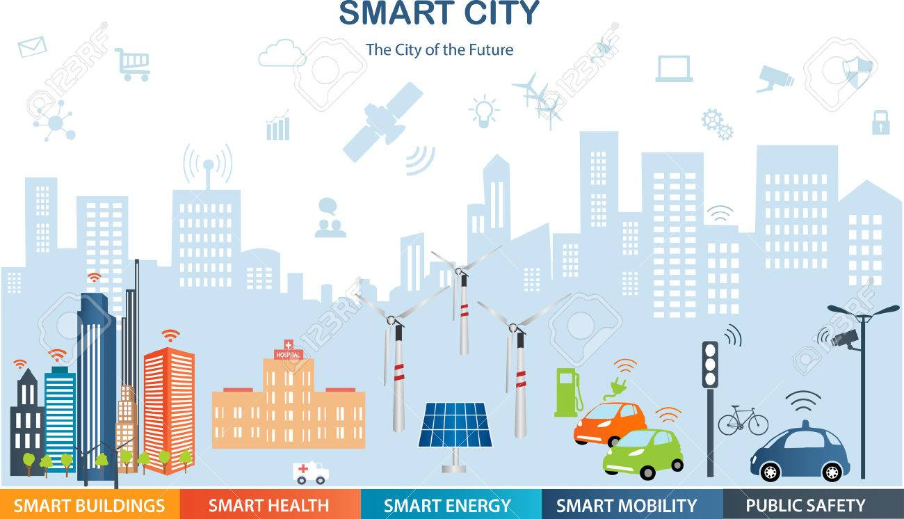 Smart city concept with different icon and elements. Modern city design with future technology for living Smart Mobility Smart health Smart energy.Internet of things/Smart city - 57049765