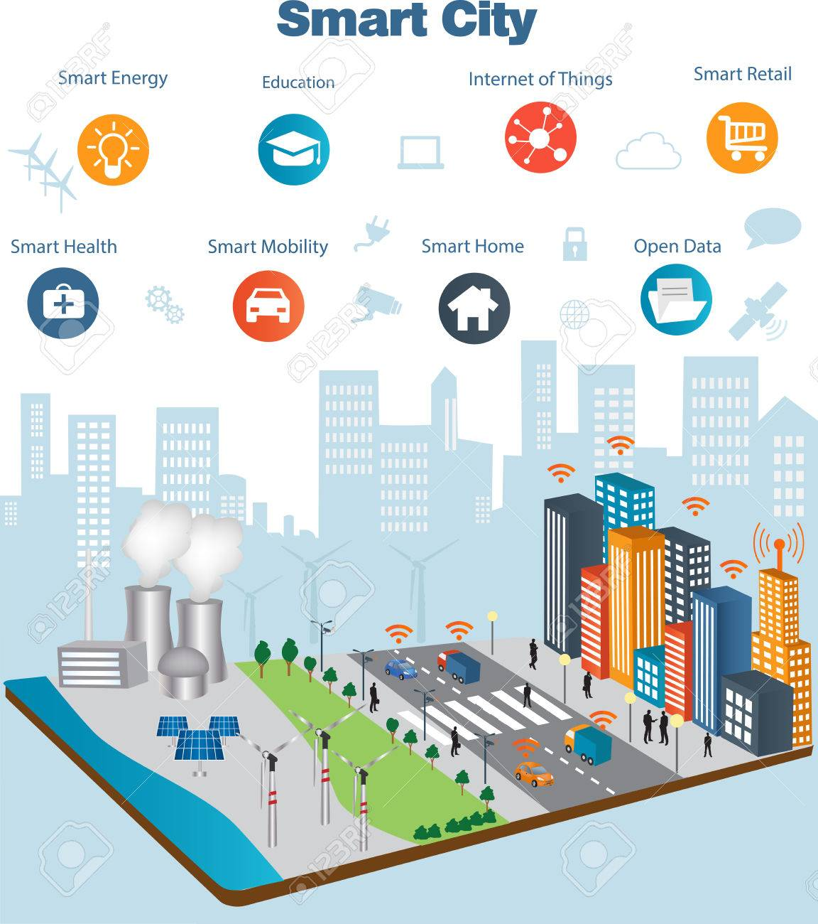 Smart city concept with different icon and elements. Modern city design with future technology for living. Illustration of innovations and Internet of things.Internet of things/Smart city - 57051446