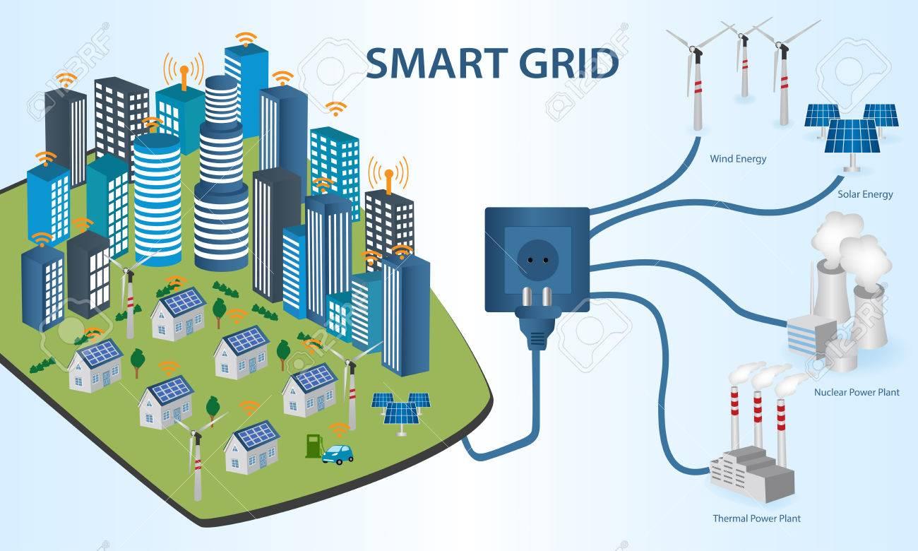 """Результат пошуку зображень за запитом """"smart grid"""""""