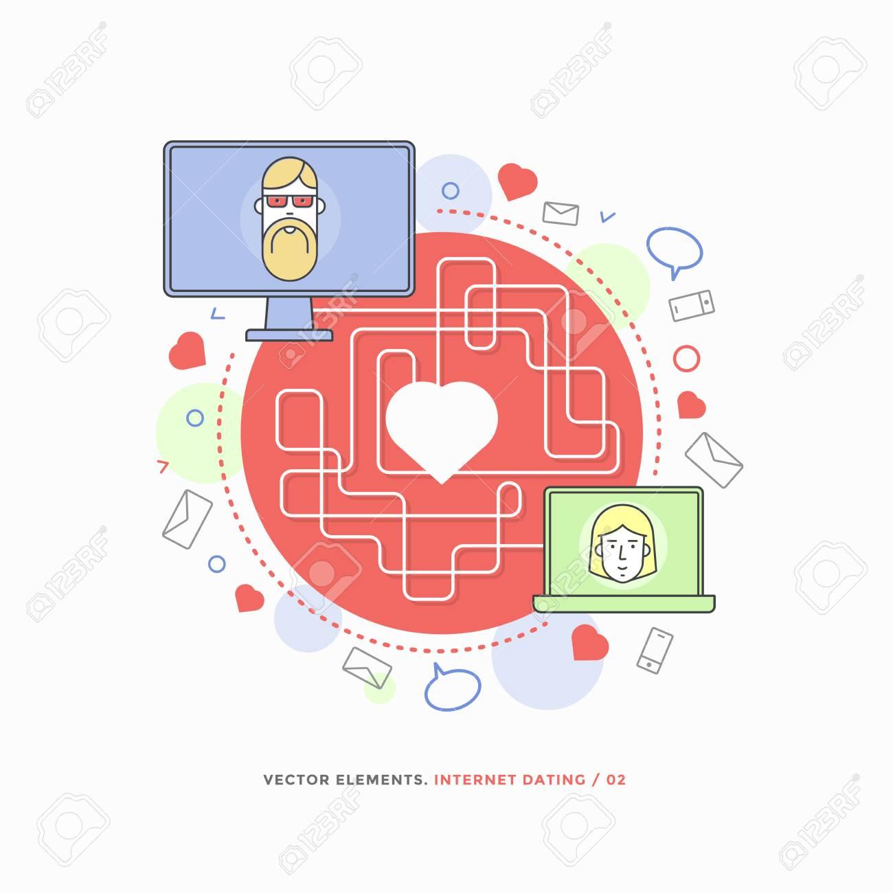 Hvordan fungerer internet dating sites