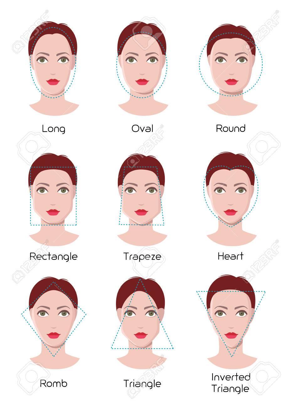 f38f705916 Foto de archivo - Infografía vector de tipos de cara Mujer, nueve  diferentes formas de cara, ilustración del estilo plano