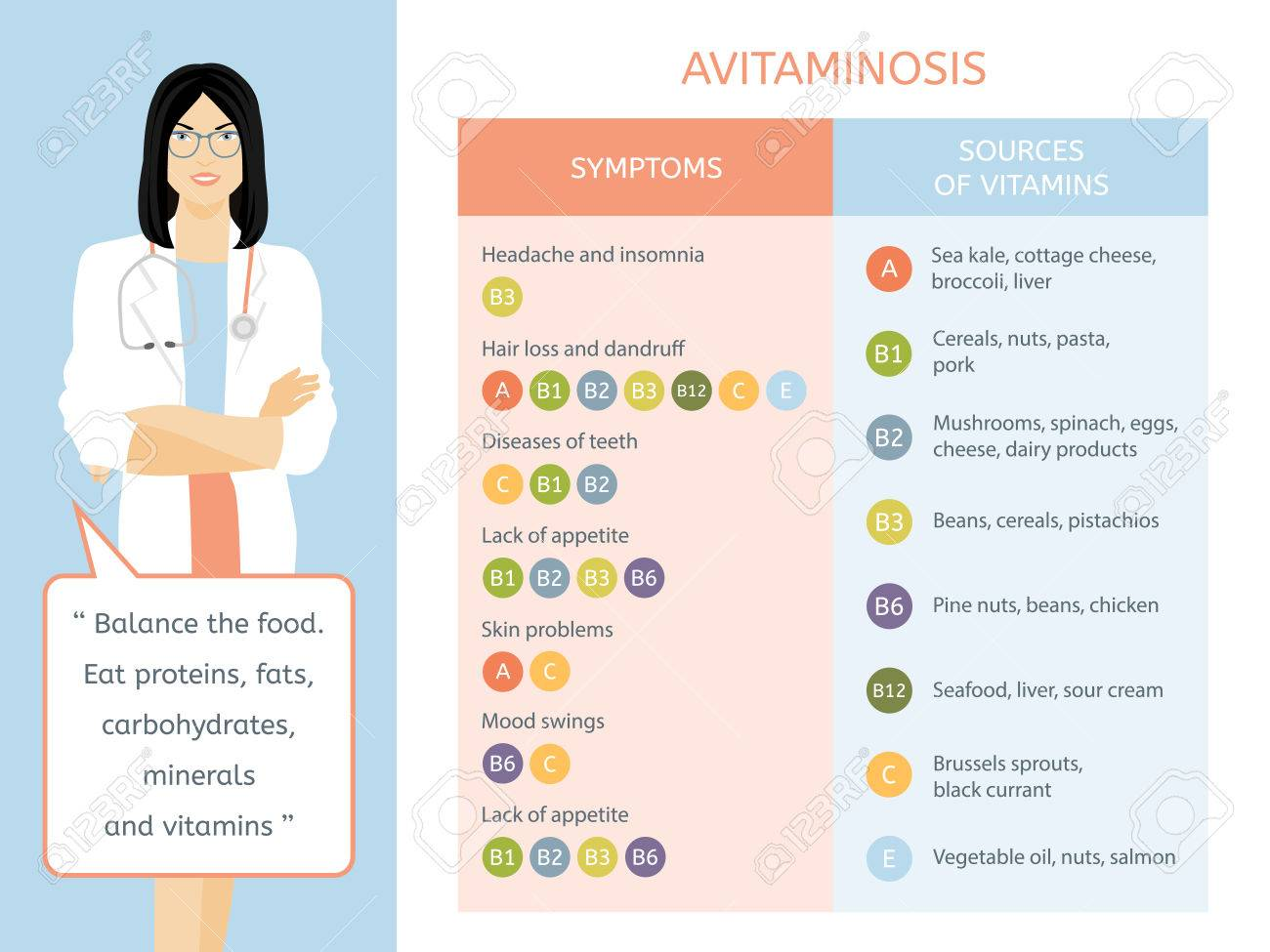 beriberi qual os sintomas