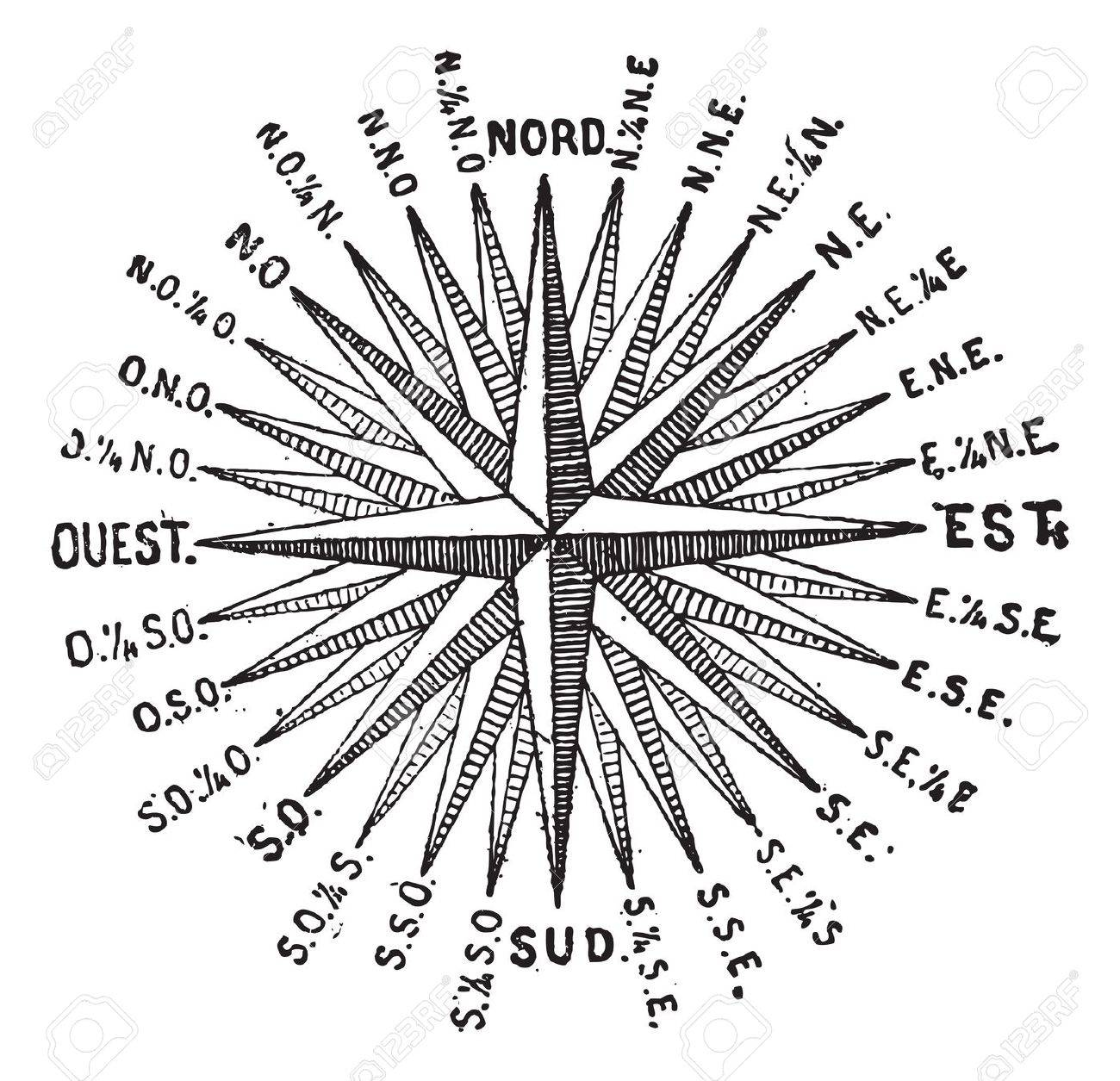 Compass Rose or Windrose, vintage engraved illustration. Dictionary of words and things - Larive and Fleury - 1895. Stock Vector - 13766456