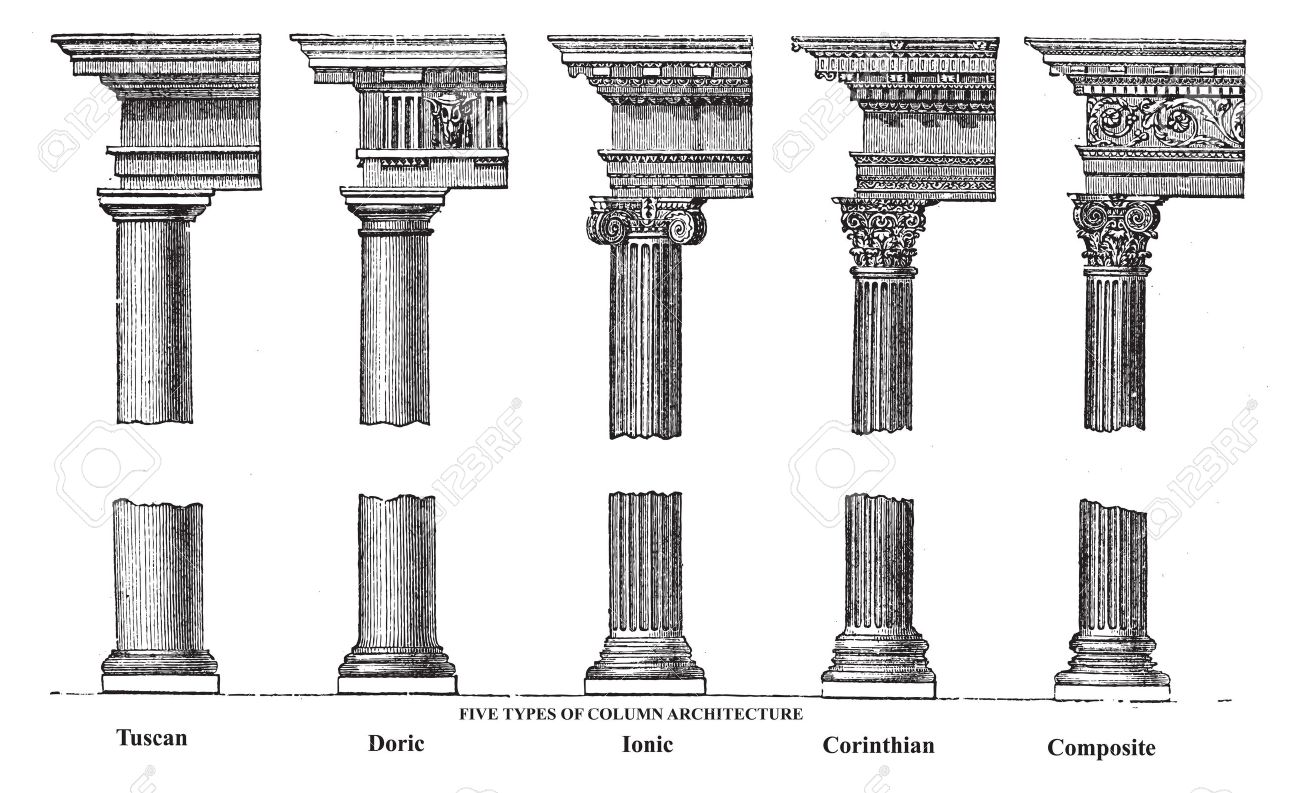 Five Types Of Old Column Architecture Engraving Vector Engraved Illustration Showing A Tuscan
