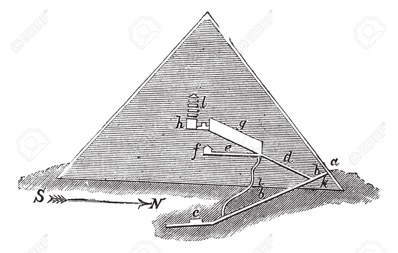 Section of the Great Pyramid. - A. input b. passage; c. primitive burial chamber, d, e, parts f, Queen's chamber, g, great gallery, h, king's chamber, i, shift k, entry made ??by Caliph Al-Mamoun, l, small rooms, vintage engraved illustration. Trousset en Stock Vector - 13770113