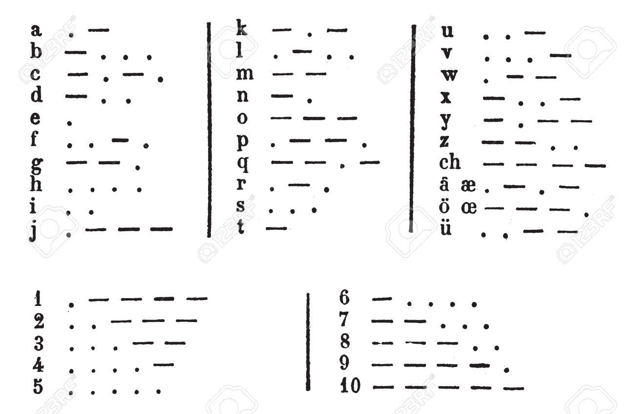 Morse Coding system in telegraphy, vintage engraved illustration. Morse code. Trousset encyclopedia (1886 - 1891). Stock Vector - 13766283