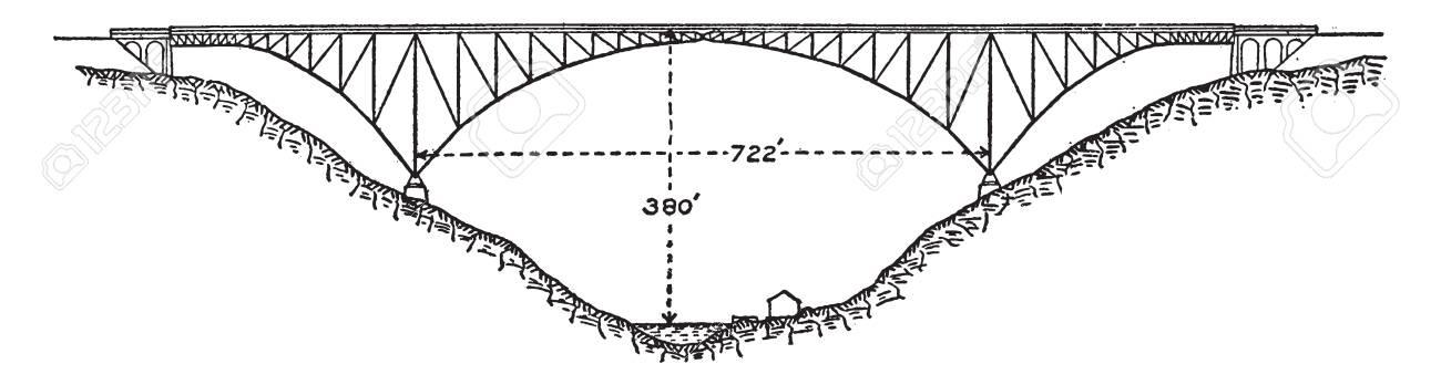 Viaur Viaduct was the first large steel bridge built in France, vintage line drawing or engraving illustration. - 133046405