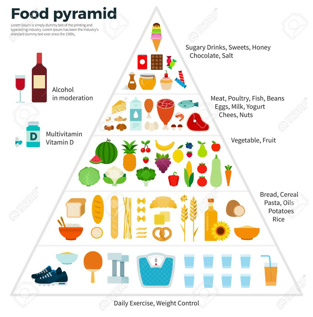 Healthy Eating Concept Food Guide Pyramid Of Vegetables Fruits Grains Vitamins