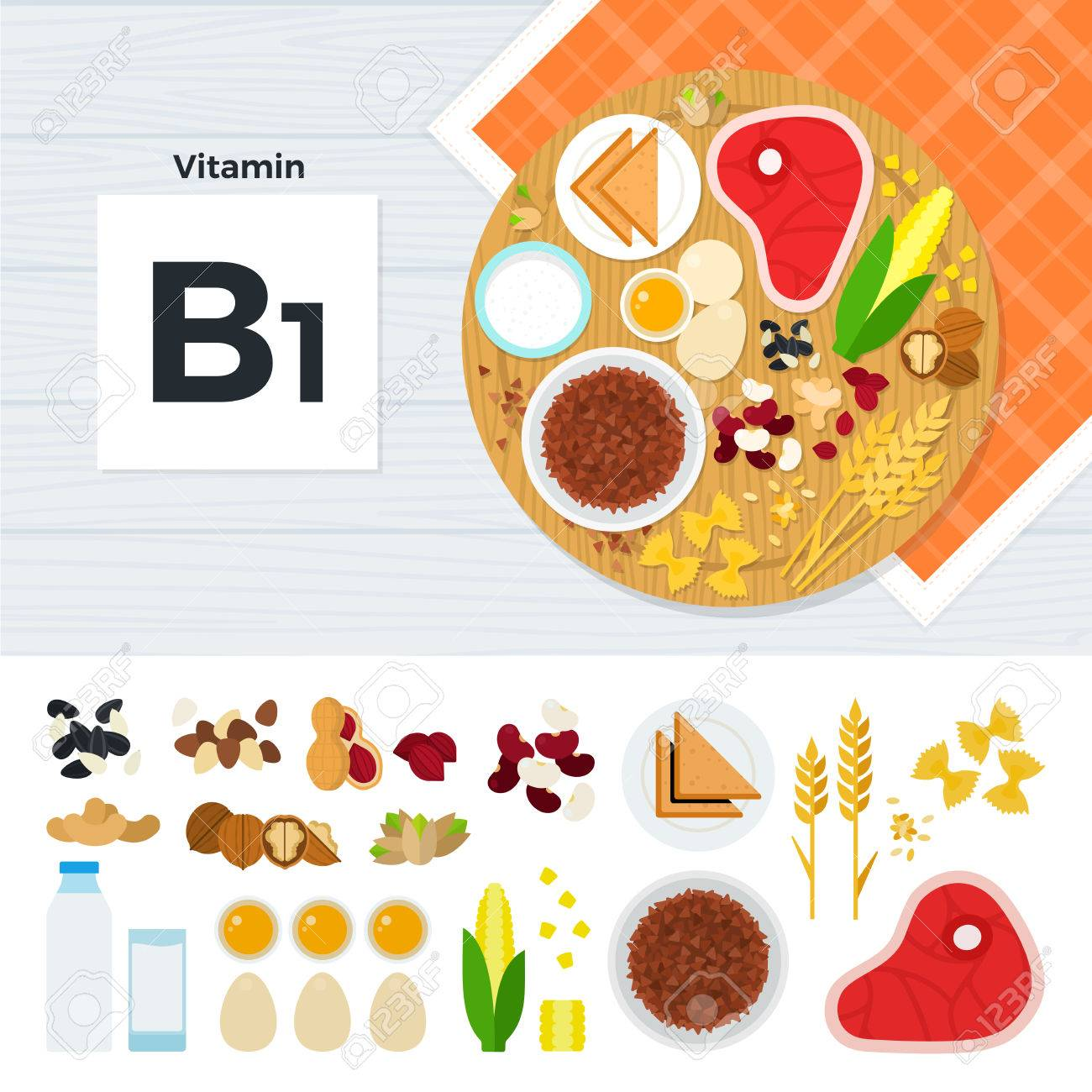Vitamin b1 flat illustrations foods containing vitamin b1 on the vitamin b1 flat illustrations foods containing vitamin b1 on the table source of vitamin workwithnaturefo