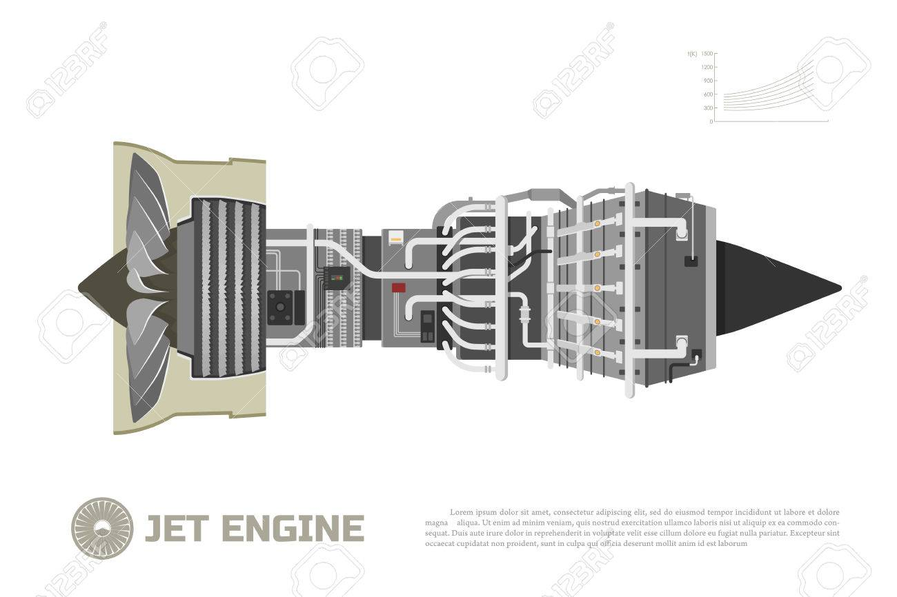 Jet engine of aircraft part of the airplane side view aerospase jet engine of aircraft part of the airplane side view aerospase industrial drawing pooptronica Gallery