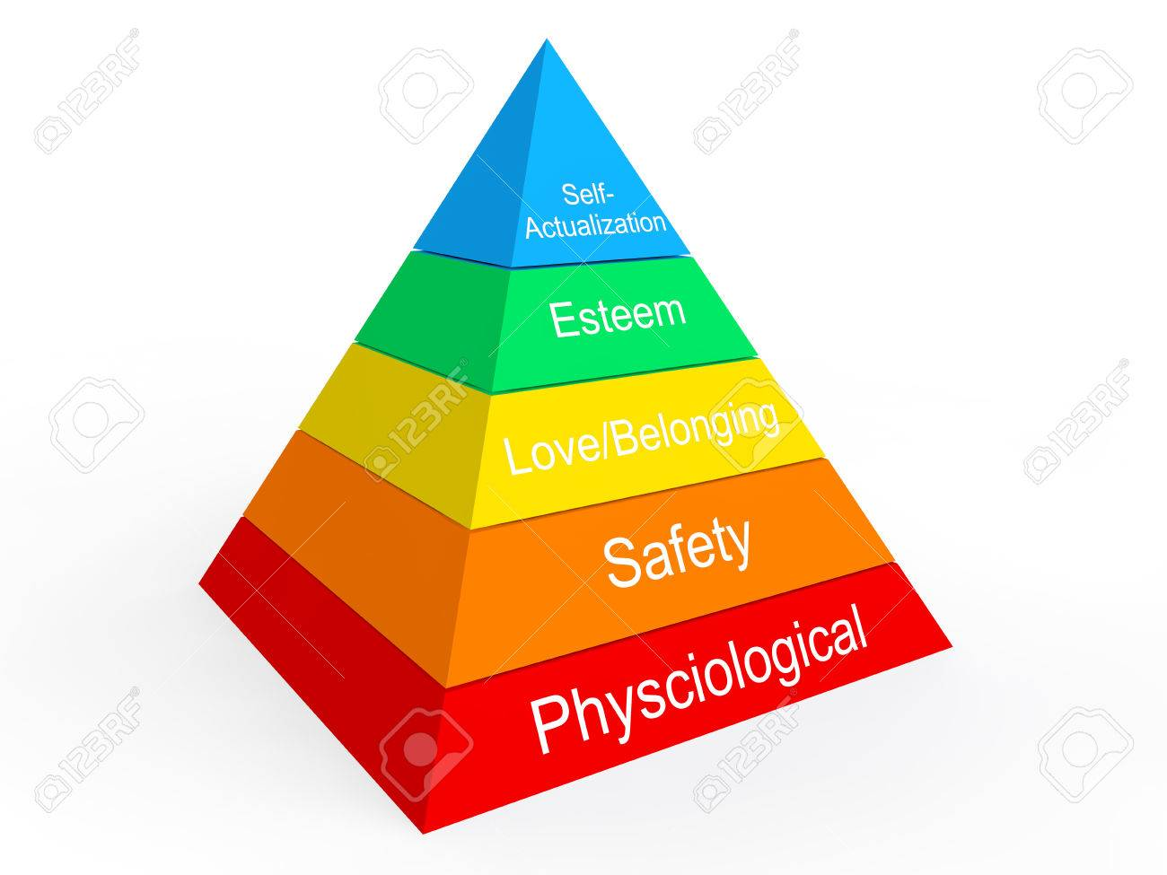Maslow hierarchy of needs - 43743884