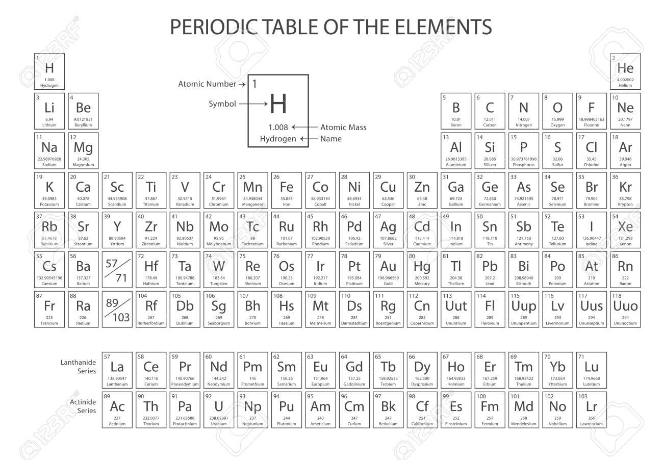 Tabla peridica del vector de elementos fotos retratos imgenes y foto de archivo tabla peridica del vector de elementos urtaz Images