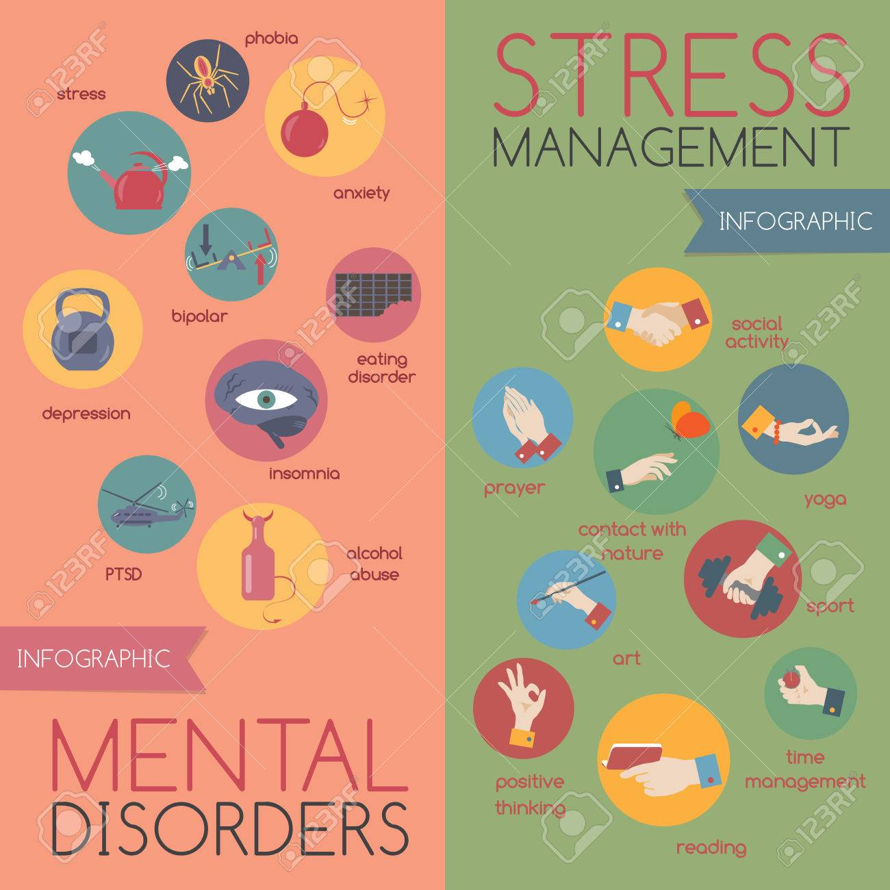 Modern flat style infographic on most common mental disorders and stress management techniques. Great for therapists, healthcare design. - 52798866