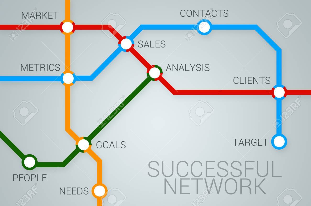As A Subway Map.Successful Business Network Enterprise As A Subway Map