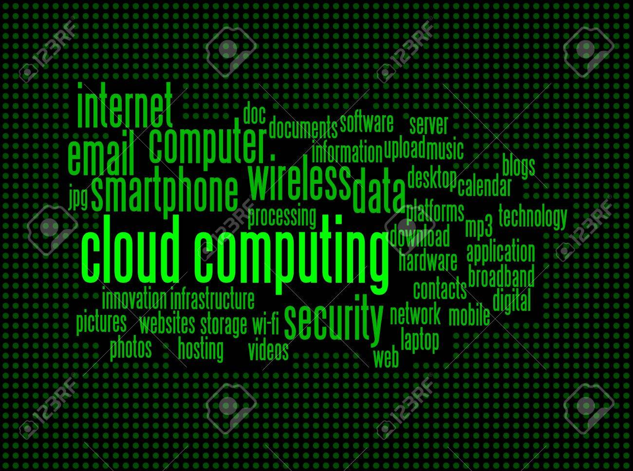cloud computing conceptual backgrounds in vintage computer screen,