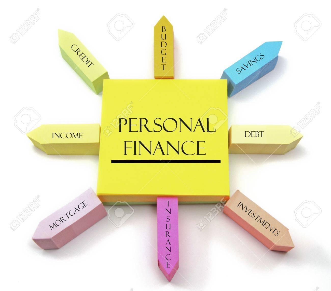 presupuesto personales
