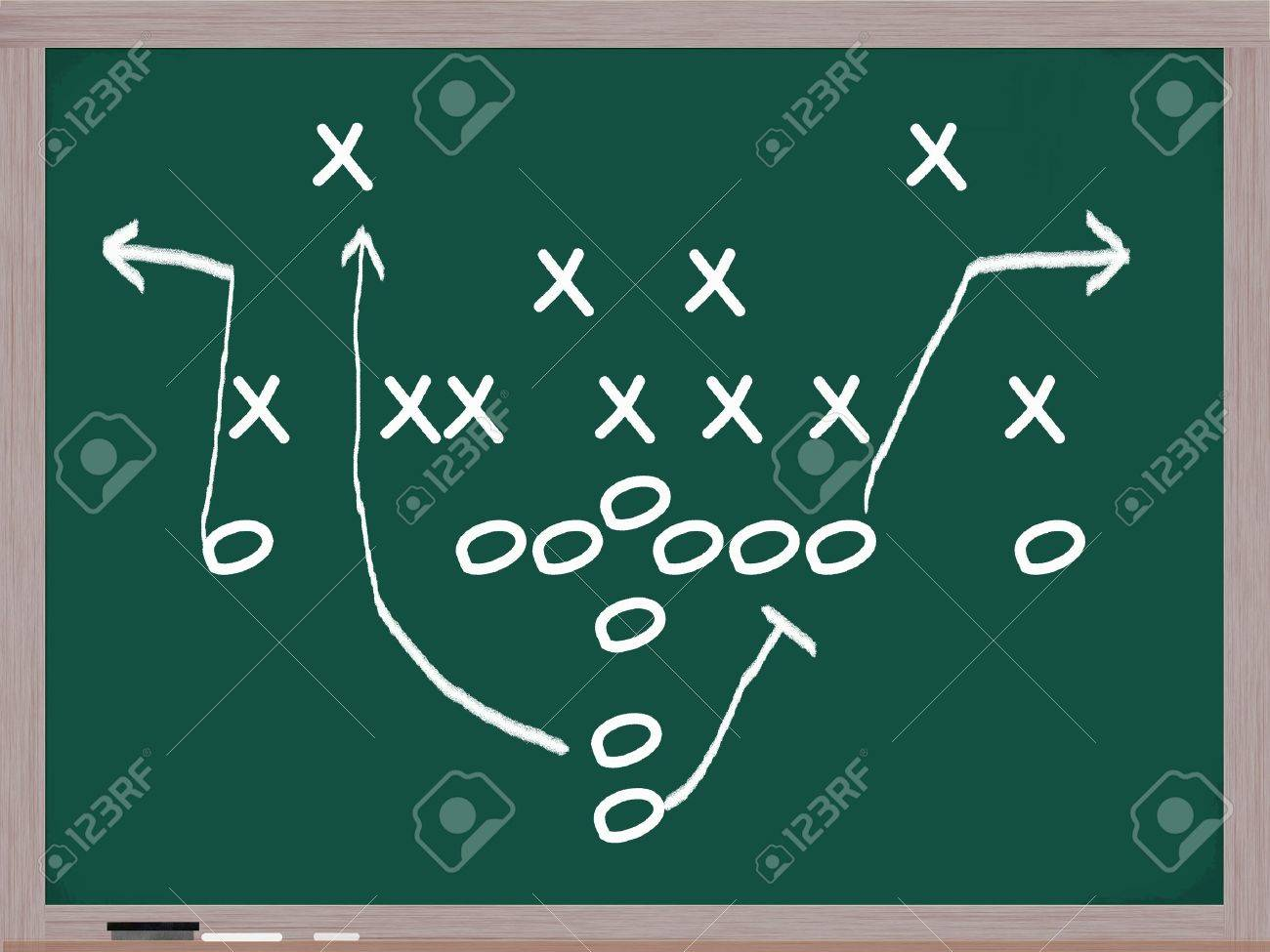 A football play diagram on a chalkboard in white chalk showing a football play diagram on a chalkboard in white chalk showing the formations and assignments pooptronica Images