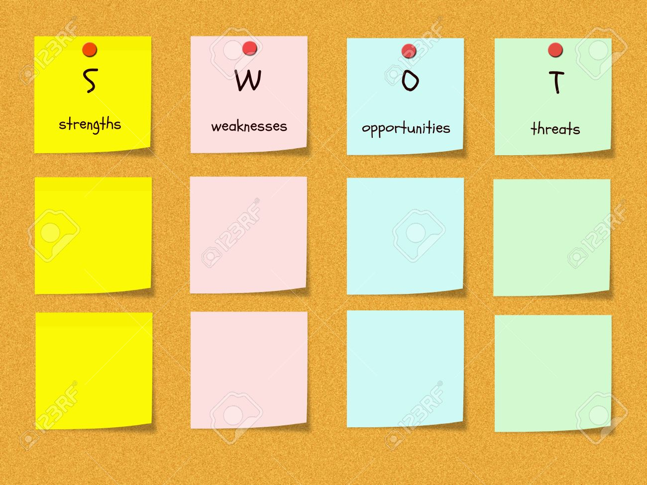 the acronym swot strengths weaknesses opportunities threats stock photo the acronym swot strengths weaknesses opportunities threats on colorful sticky notes on a cork bulletin board red push pins