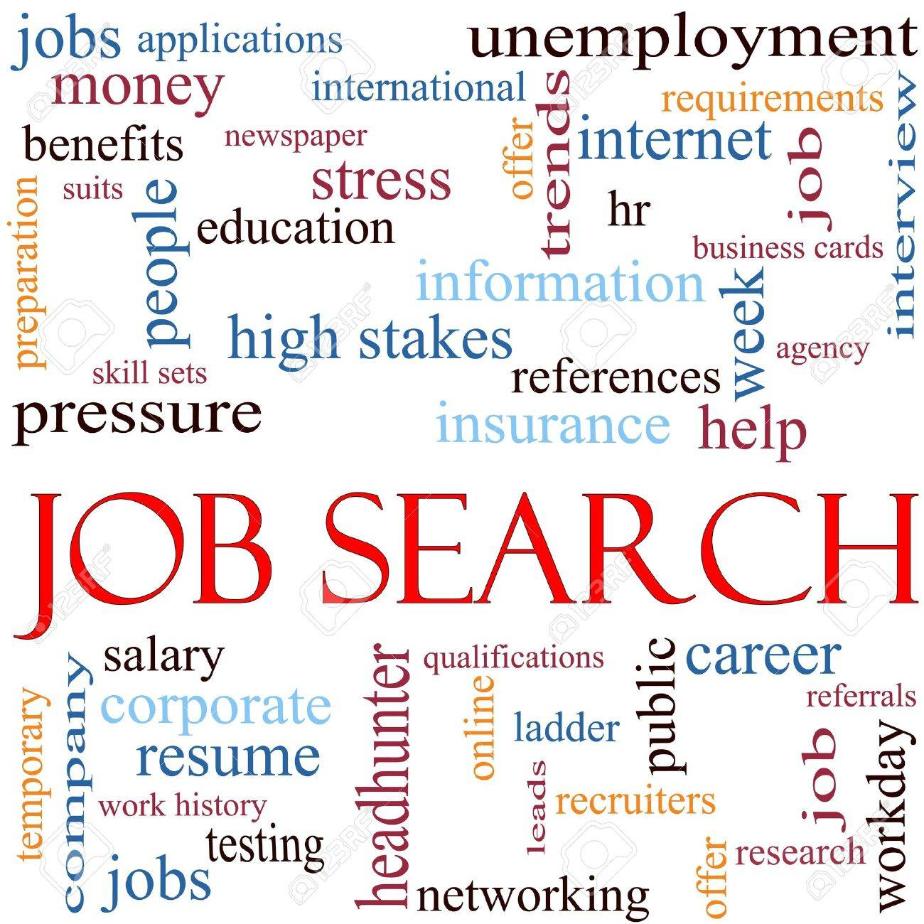 An Illustration Around The Words Job Search With Lots Of Different ...