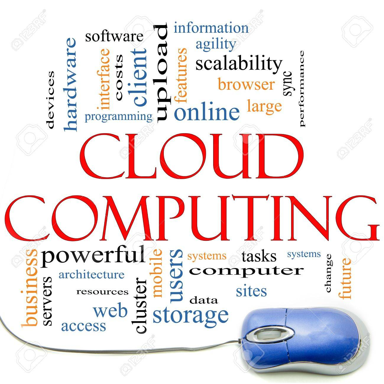 Cloud Comuting word cloud concept with a computer mouse and great terms such as servers, browser, storage, upload, online, future, sync and more. Stock Photo - 14947366