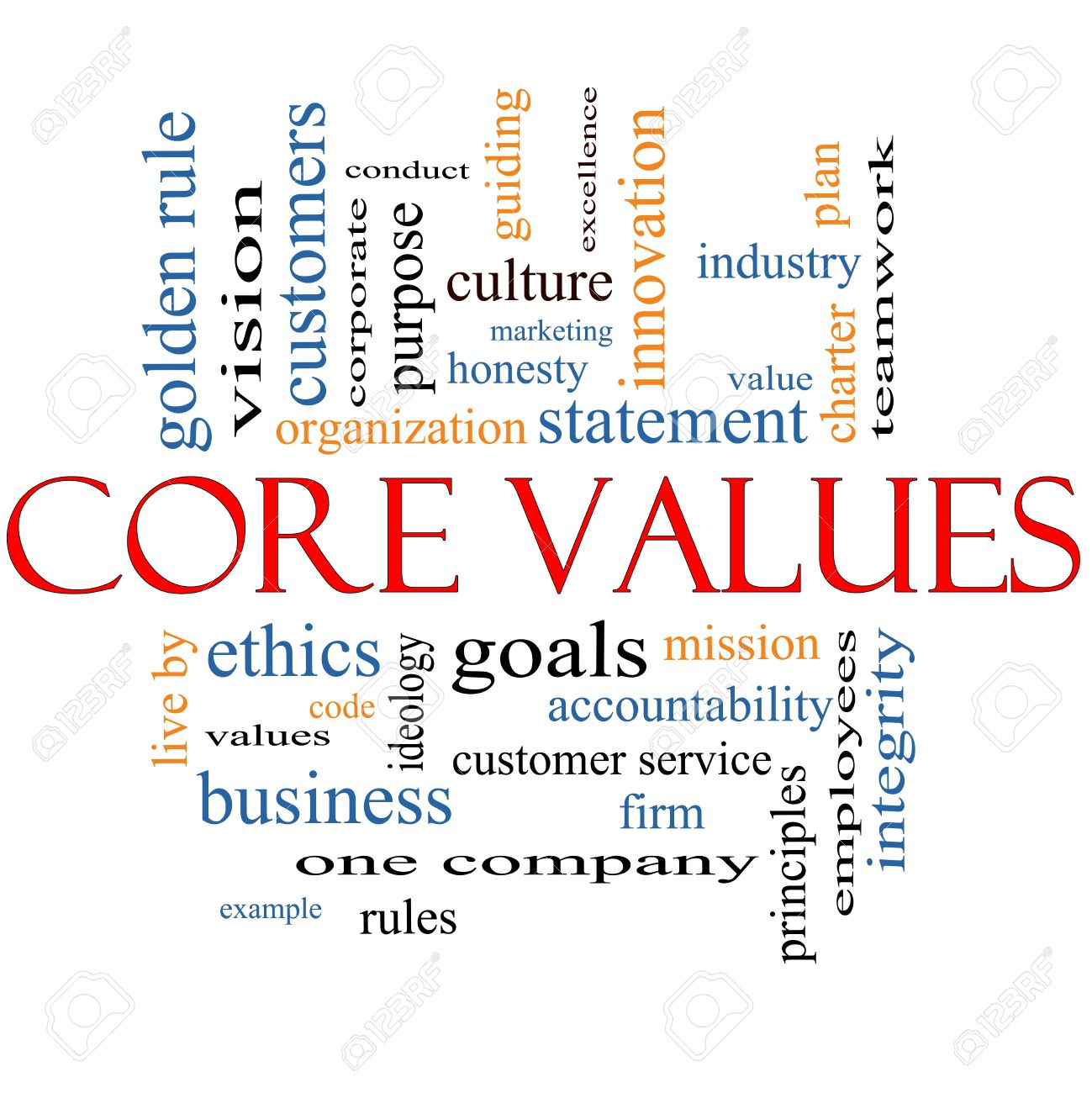 Core Values Word Cloud Concept with great terms such as mission, statement, ethics, vision, code and more. Stock Photo - 15558056