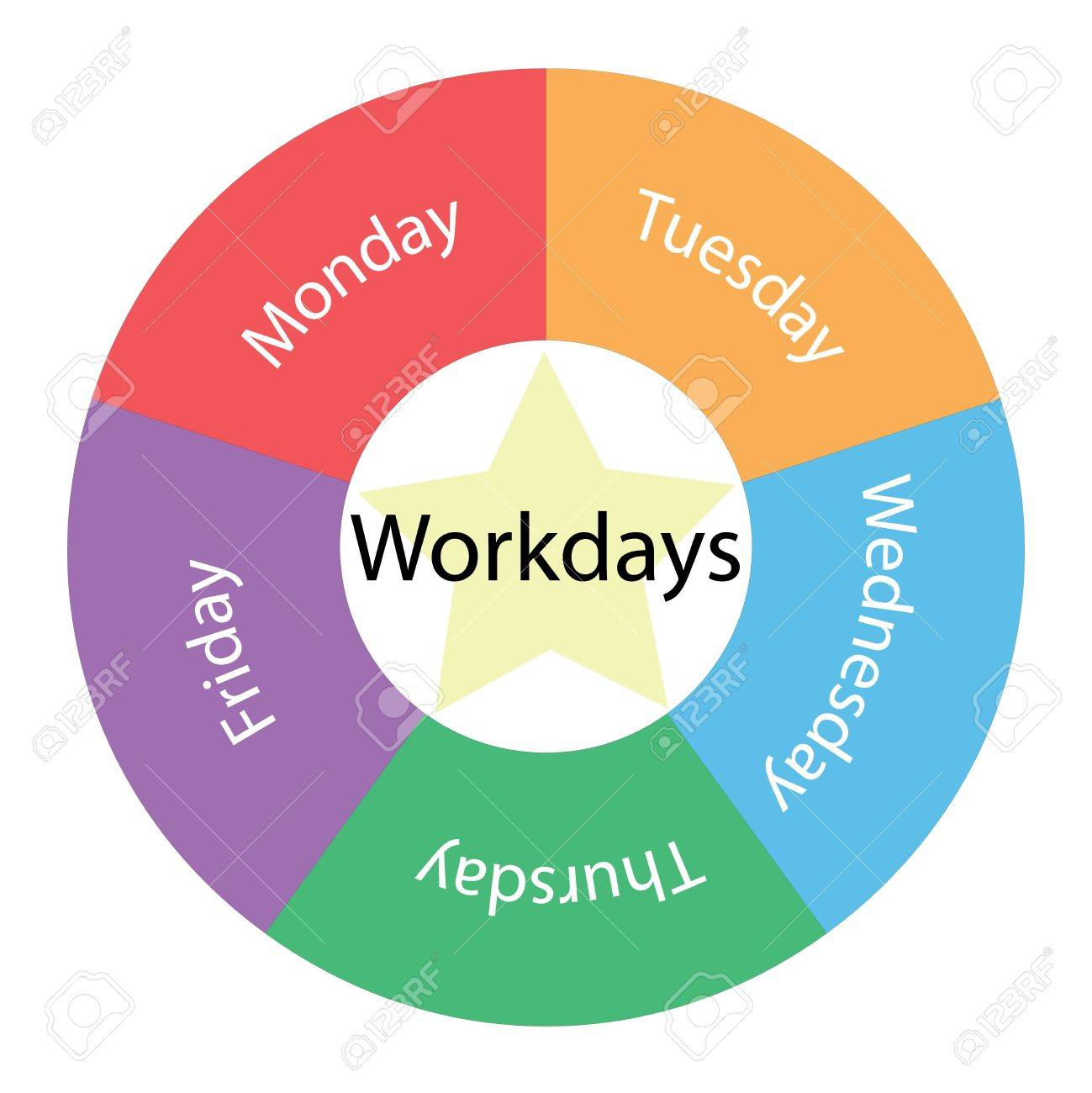 Workdays circular concept with great terms around the center including Monday through Friday with a yellow star in the middle Stock Photo - 15571987